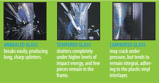 Laminate Glass Technology Annealed Glass Tempered Glass Laminated Glass