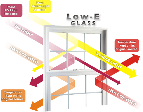 Low-E-Glass